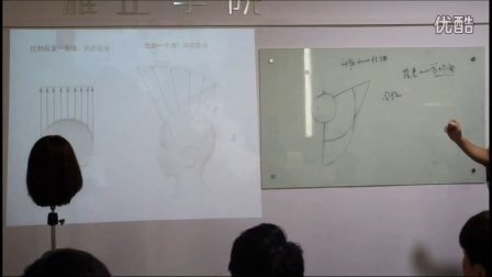【159】雅正美发学院经典课程 共10集