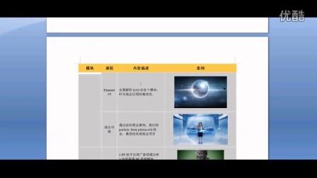 AE 实战广告包装课程介绍