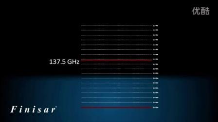 Finisars-Flexgrid-Technology-Overview