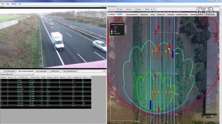 smartmicro 交通雷达高速公路计数和分类