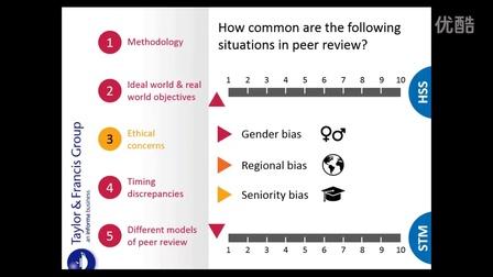 同行评审白皮书:全球观点分享