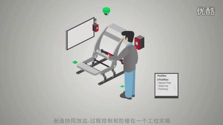 Pivotware过程控制系统(MES,工业4.0)