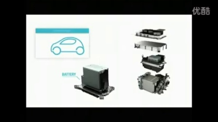 Renault Electric Vehicle, Electric motor Animation