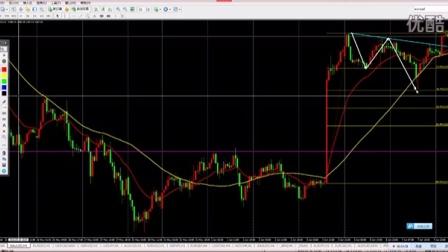 6.8日内交易机会仍在黄金、英镑