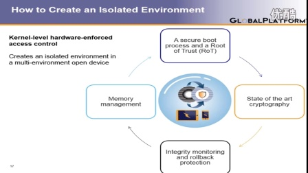 GlobalPlatform Webinar: TEE - Creating a Security Baseline for Connected Devices