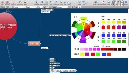 《WEB UI(网页界面设计)基础+进阶》09_web界面设计参考规范_第一部分(下)