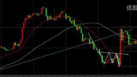 8.24欧盘分析:黄金、原油、英镑、欧镑