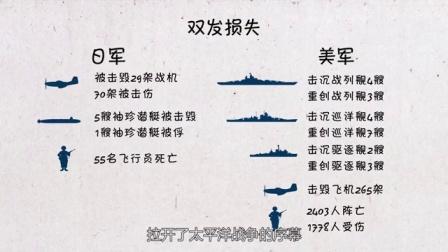 军武猛回头11:大舰巨炮的末日