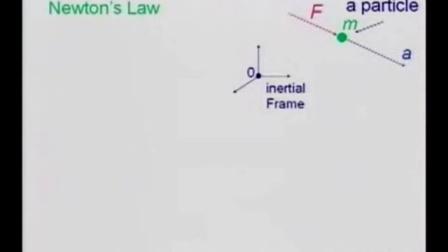 关节空间动力学_11