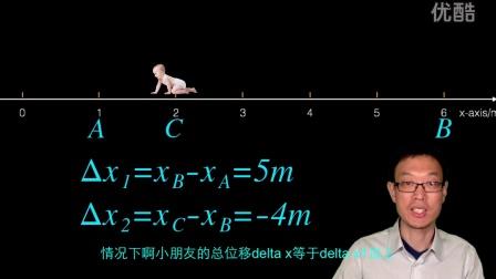 高中物理必修一 4 标量和矢量 2
