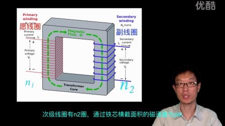 高中物理选修3-2 12 变压器