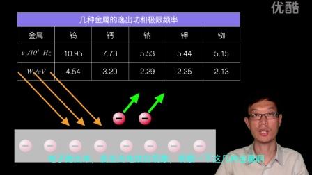 高中物理选修3-5 9 经典电磁理论对光电效应的解释