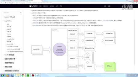 LayaAir系列教程-LayaNative-01-简介