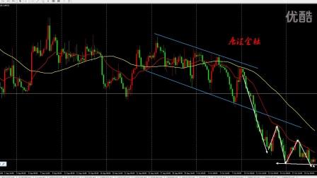 10.20午盘解盘:黄金、原油续涨;非美下看