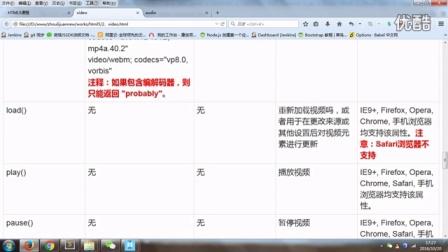 html5 video&audio