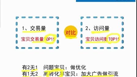 (2016.10.21)四招帮你有效提升转化率