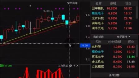 1027宋氏选股战法