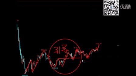 成功投资诀窍1-2--上证指数--斐波那契VS波浪理论--实战讲解
