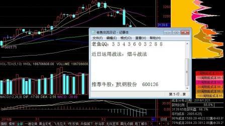 股票技术之推荐涨幅高达70% (1)