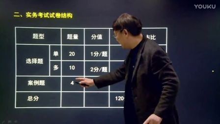 2017年二级建造师建筑张福生基础班 前言【完整加QQ443827608】