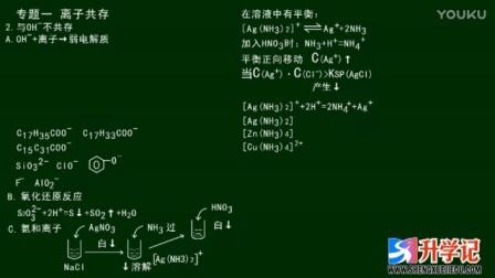 升学记教育高二下学期下化学-离子共存