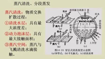 锅炉原理视频教程(44讲全)-西安交通大学