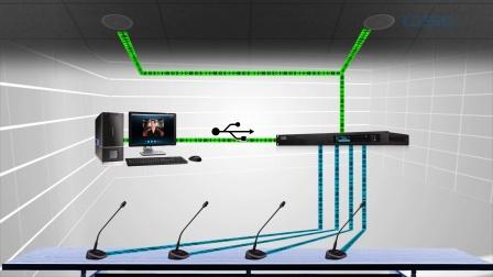 Q-SYS Training: 9C - USB Channels
