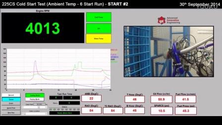 AIE引擎测试--225CS Cold Start Test