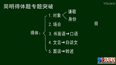 升学记教育高一下学期下语文1.简明得体题专题突破1