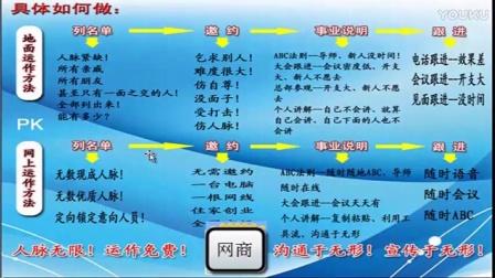 徐鹤宁教您网上销售与网上运作流程_3 [AVC 高质量和大小] [高质量和大小]