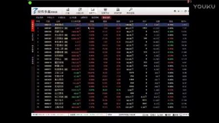 股指股价不同步,不追高,耐心等待低吸的机会。