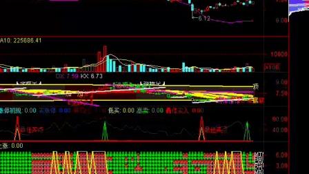 股票讲座 股票技术分析 股票K线短线高级战法