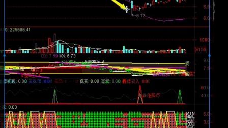 股票均线 炒股视频教学