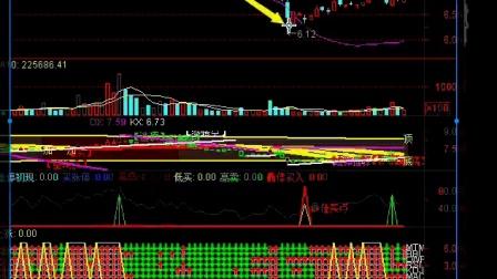 教你如何结合K线 实盘分析个股买入信号!