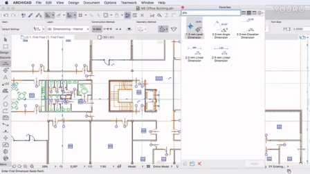 ARCHICAD 20 - Graphical Favorites- Overview