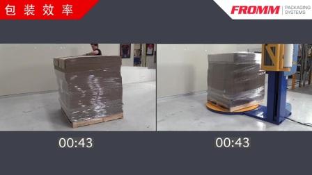如何提高胶膜裹包栈板效率,节省包装材料cost down:胶膜裹膜机 VS 人工裹包 哪个能快速完成胶膜裹包?