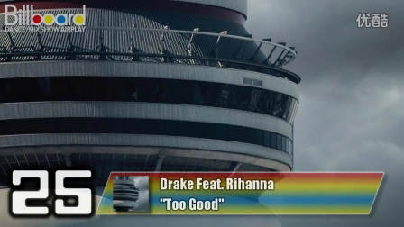 BillboardTOP40Dance_MixShowAirplay(2016年9月24日)