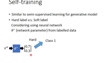 ML Lecture 12  Semi-supervised