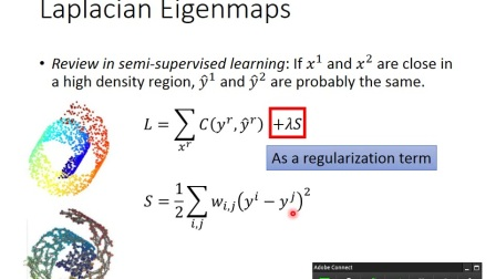 ML Lecture 15  Unsupervised Learning - Neighbor Embedding