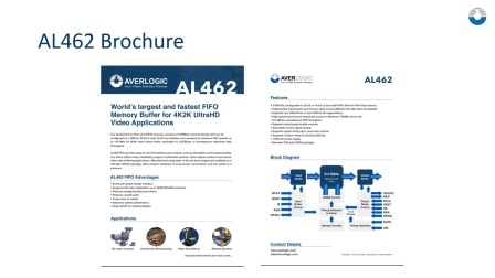 More information about AL462 FIFO Memory Buffer