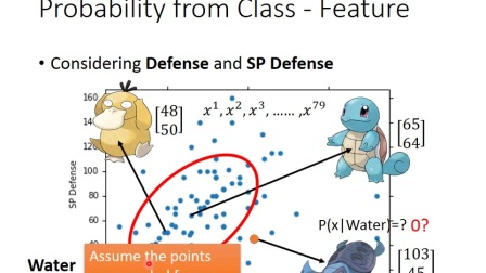 ML Lecture 4  Classification