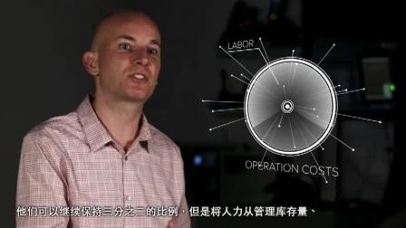 斑马技术:零售业的关键在于离线世界的在线分析(中文字幕)