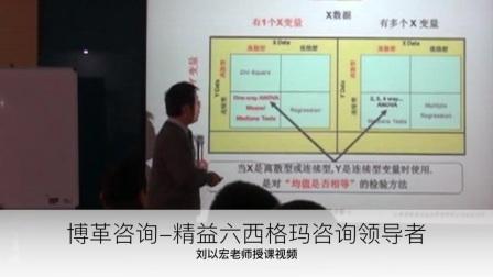 精益六西格玛管理课程_博革咨询顾问刘以宏授课视频.mp4