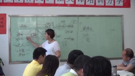 尖锋教育父母大学第六课05