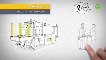 德国威琅电气Wieland机械制造解决方案