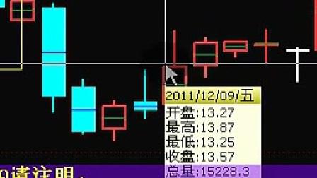 凯旋-《75种K线组合(1-10)》_标清
