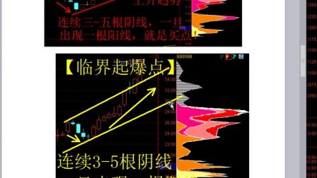 股票成交量 选股技巧 股票技术分析 股票视频教程 今日股 (2)