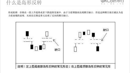 10.岛型反转和塔形反转