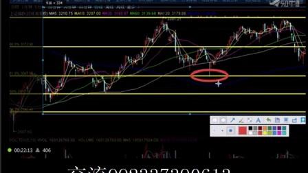 股票K线技术 股票入门教程全套 股票K线技术分析 炒股