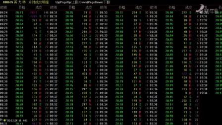 股票基础知识 炒股入门知识 股票技术分析 股票行情分析  (2)